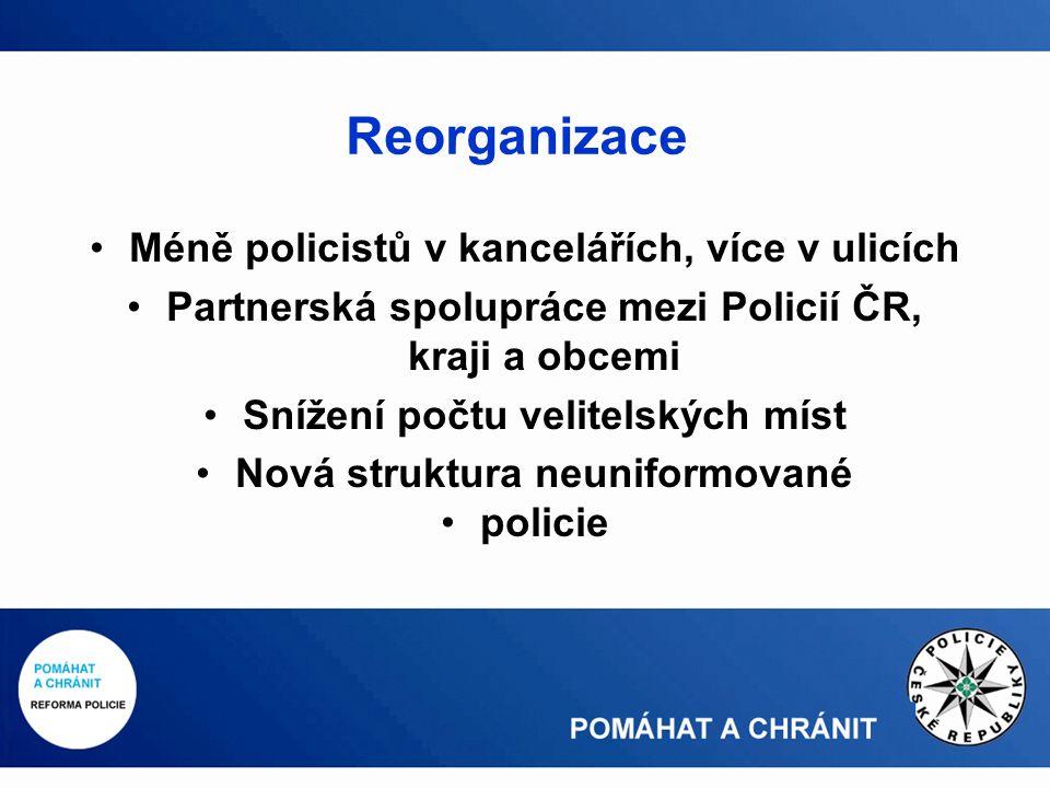 EkonomikaOdbřemenění Reorganizace Lidé
