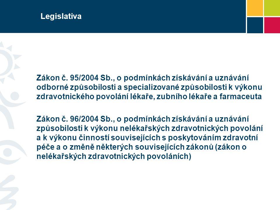 Legislativa Zákon č. 95/2004 Sb., o podmínkách získávání a uznávání odborné způsobilosti a specializované způsobilosti k výkonu zdravotnického povolán