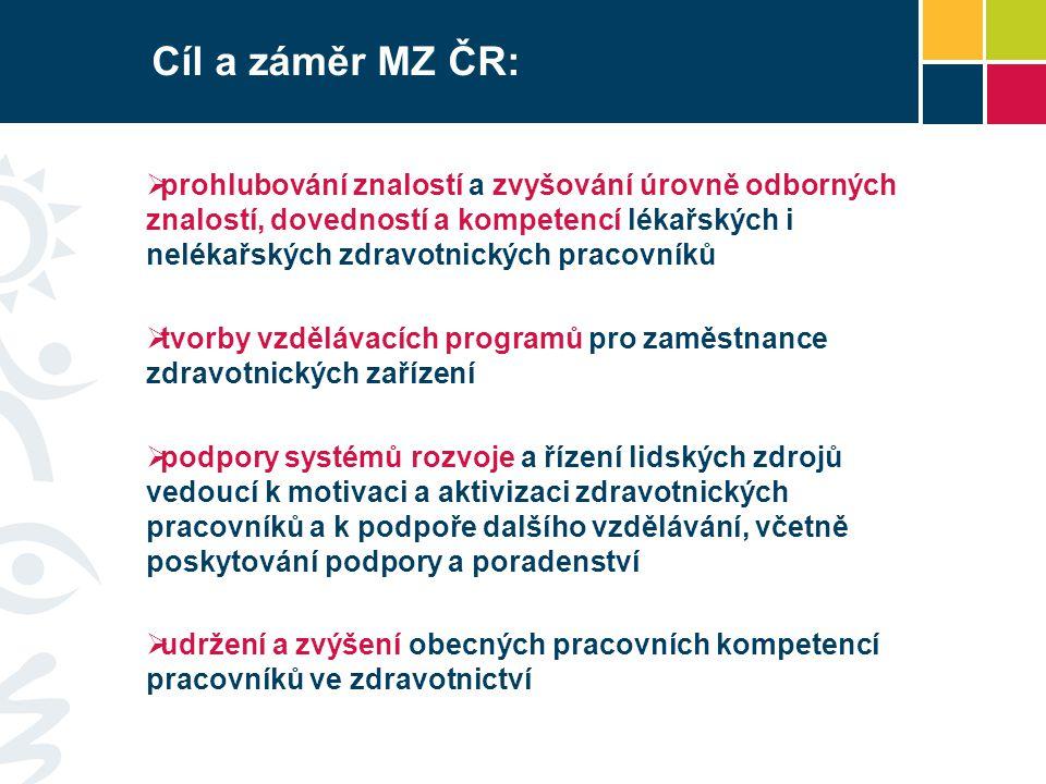 MZ ČR bude realizovat Projekt 1 Prohlubování a zvyšování úrovně odborných znalostí nelékařských zdravotnických pracovníků a jiných odborných pracovníků ve zdravotnictví se zaměřením na odborně profesní vzdělávání a na vzdělávání v manažerských dovednostech Počet všech podpořených v rámci projektu 1 – 32 475 Projekt 2 Prohlubování a zvyšování úrovně odborných znalostí lékařů, zubních lékařů a farmaceutů se zaměřením na profesní medicínské vzdělávání a vzdělávání v manažerských dovednostech Počet všech podpořených v rámci projektu 2 – 6 295