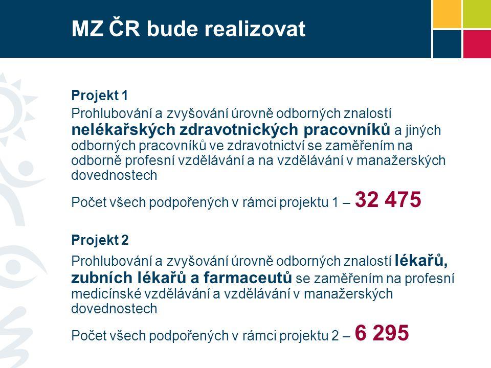 MZ ČR bude realizovat Projekt 1 Prohlubování a zvyšování úrovně odborných znalostí nelékařských zdravotnických pracovníků a jiných odborných pracovník