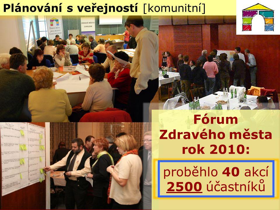 Fórum Zdravého města rok 2010: proběhlo 40 akcí 2500 účastníků Plánování s veřejností [komunitní]
