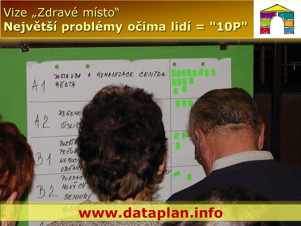 """15 www.dataplan.info Vize """"Zdravé místo Největší problémy očima lidí = 10P"""