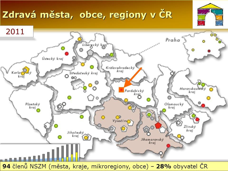 www.zdravamesta.cz [zasílání zpráv e-mailem zdarma !]