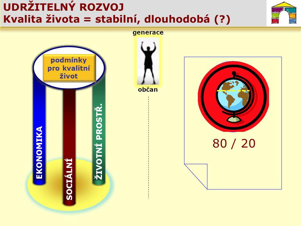 8 Strategický rámec udržitelného rozvoje ČR (2010)