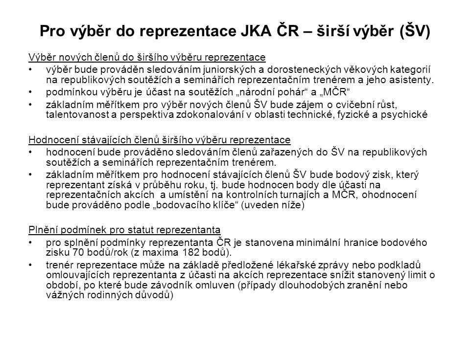 Pro výběr do reprezentace JKA ČR – širší výběr (ŠV) Výběr nových členů do širšího výběru reprezentace výběr bude prováděn sledováním juniorských a dorosteneckých věkových kategorií na republikových soutěžích a seminářích reprezentačním trenérem a jeho asistenty.