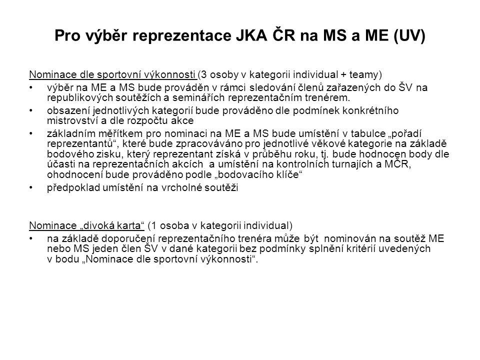 Pro výběr reprezentace JKA ČR na MS a ME (UV) Nominace dle sportovní výkonnosti (3 osoby v kategorii individual + teamy) výběr na ME a MS bude prováděn v rámci sledování členů zařazených do ŠV na republikových soutěžích a seminářích reprezentačním trenérem.