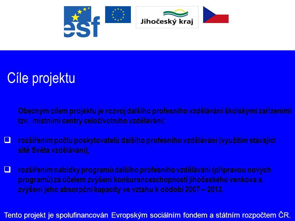 Partneři projektu Nadační fond při SZEŠ Písek Regionální agrární komora Jihočeského kraje České Budějovice Tento projekt je spolufinancován Evropským