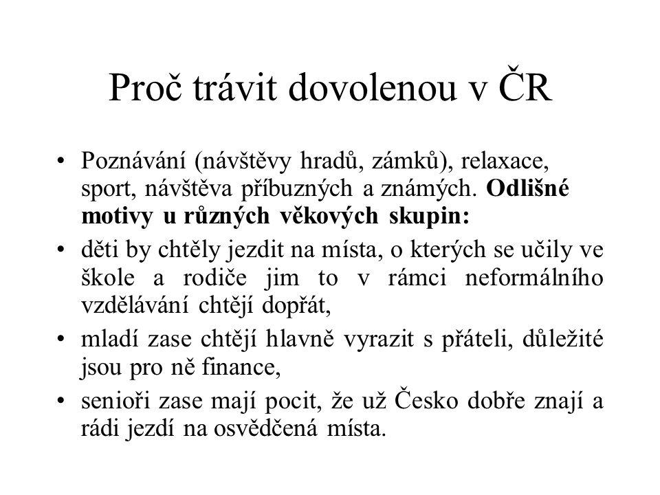 Kam v ČR.
