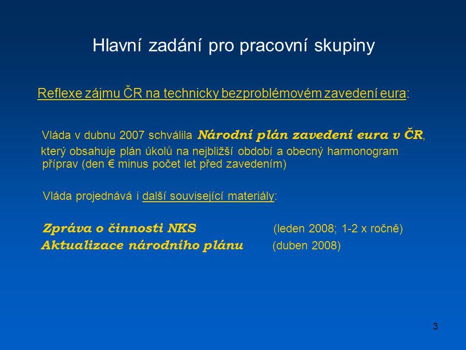 3 Hlavní zadání pro pracovní skupiny Reflexe zájmu ČR na technicky bezproblémovém zavedení eura: Vláda v dubnu 2007 schválila Národní plán zavedení eu