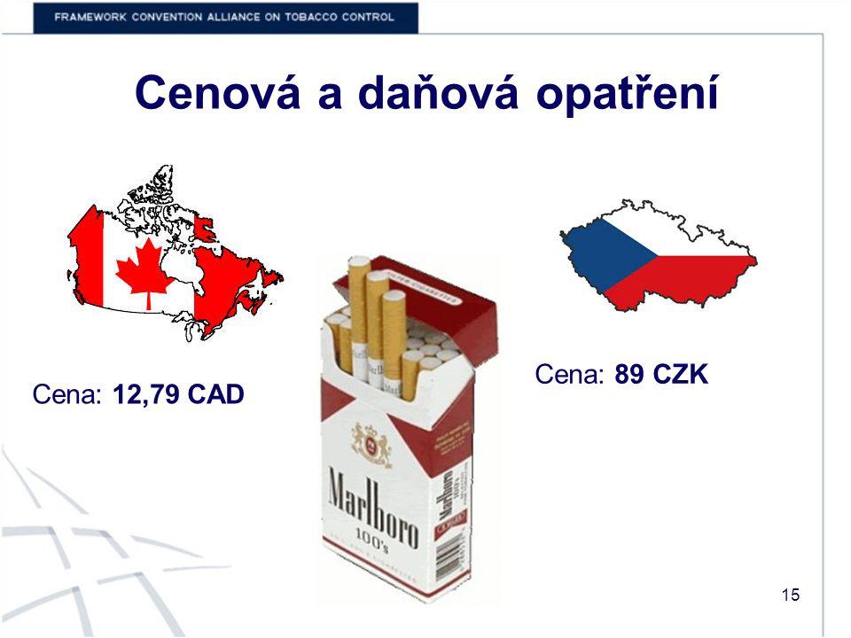 Cenová a daňová opatření Cena: 12,79 CAD Cena: 89 CZK 15