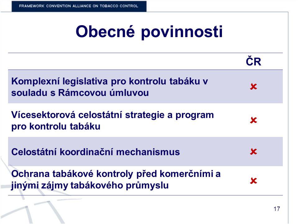 Obecné povinnosti ČR Komplexní legislativa pro kontrolu tabáku v souladu s Rámcovou úmluvou  Vícesektorová celostátní strategie a program pro kontrolu tabáku  Celostátní koordinační mechanismus  Ochrana tabákové kontroly před komerčními a jinými zájmy tabákového průmyslu  17