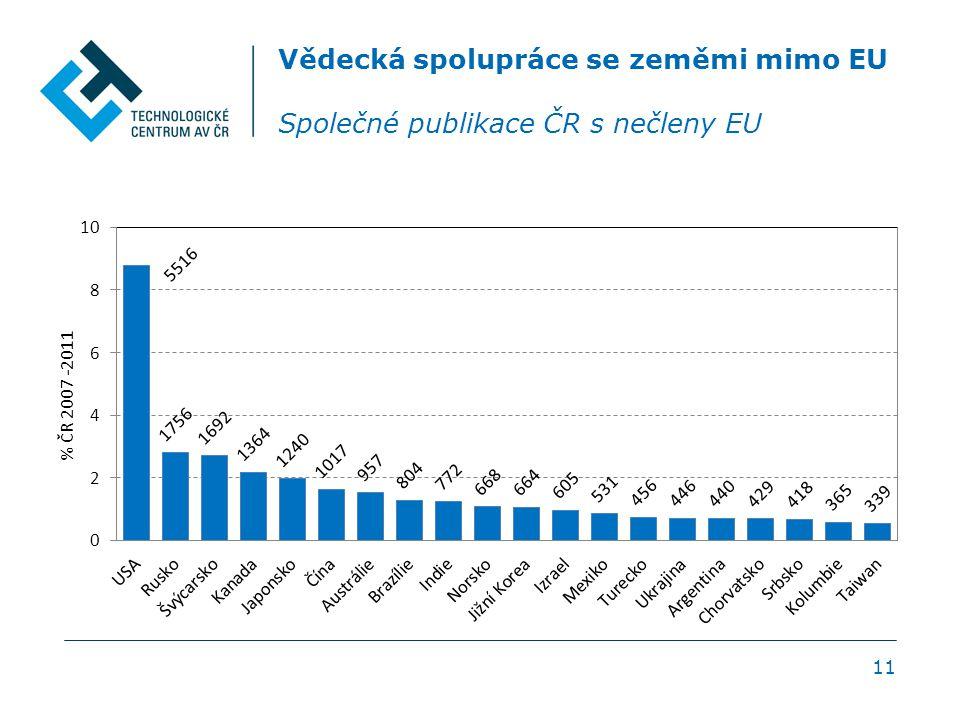 11 Vědecká spolupráce se zeměmi mimo EU Společné publikace ČR s nečleny EU