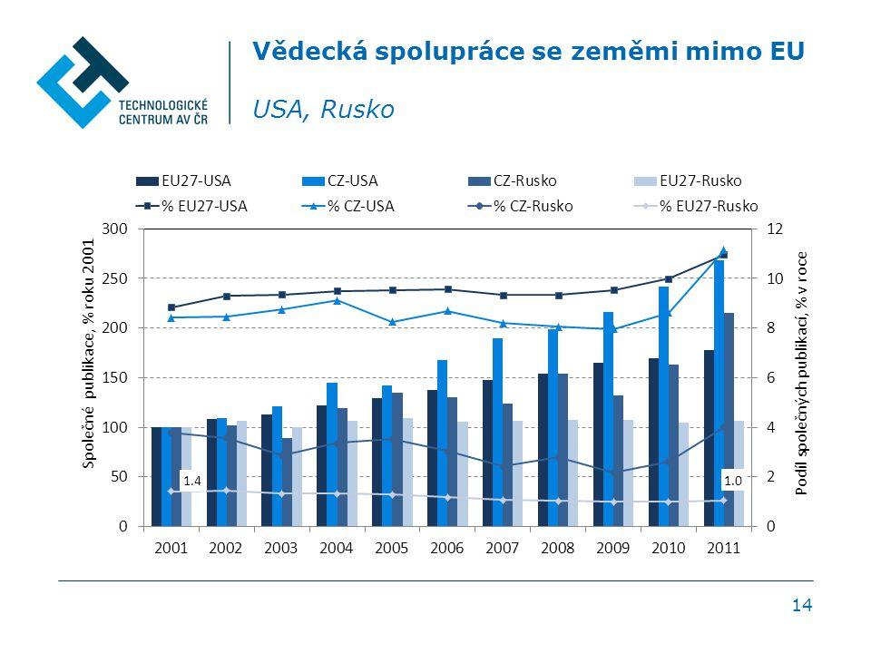 14 Vědecká spolupráce se zeměmi mimo EU USA, Rusko