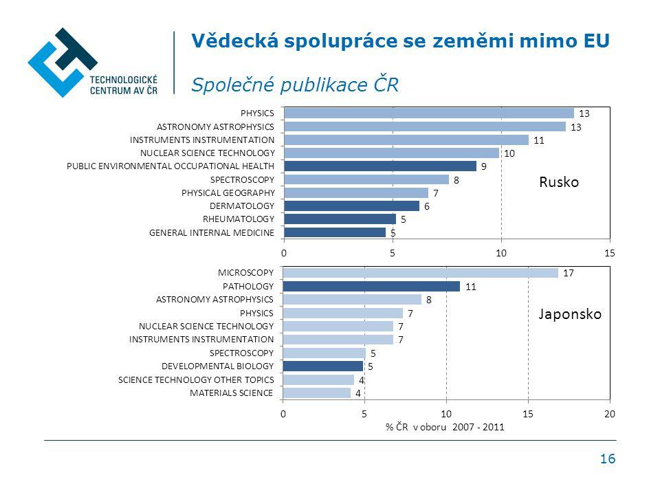 16 Vědecká spolupráce se zeměmi mimo EU Společné publikace ČR