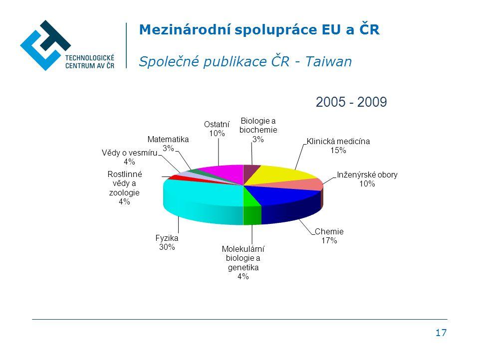 17 Mezinárodní spolupráce EU a ČR Společné publikace ČR - Taiwan 2005 - 2009