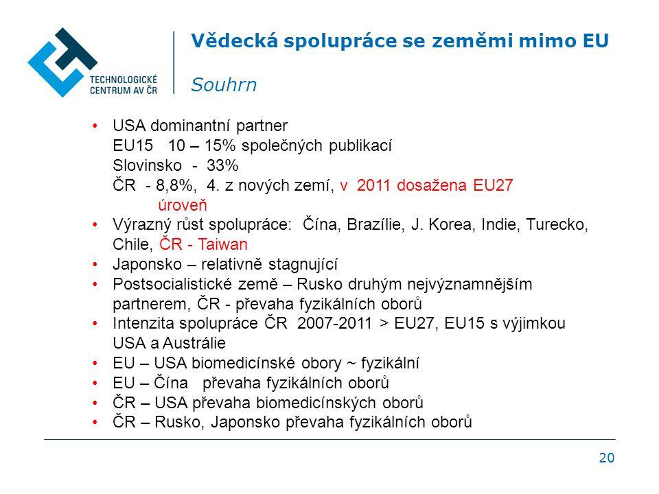 20 Vědecká spolupráce se zeměmi mimo EU Souhrn USA dominantní partner EU15 10 – 15% společných publikací Slovinsko - 33% ČR - 8,8%, 4. z nových zemí,