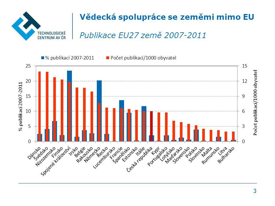 3 Vědecká spolupráce se zeměmi mimo EU Publikace EU27 země 2007-2011