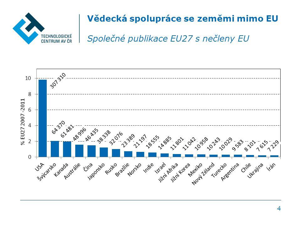 4 Vědecká spolupráce se zeměmi mimo EU Společné publikace EU27 s nečleny EU