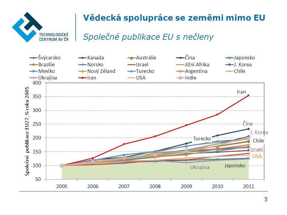 6 Vědecká spolupráce se zeměmi mimo EU Společné publikace EU27 s USA a Kanadou