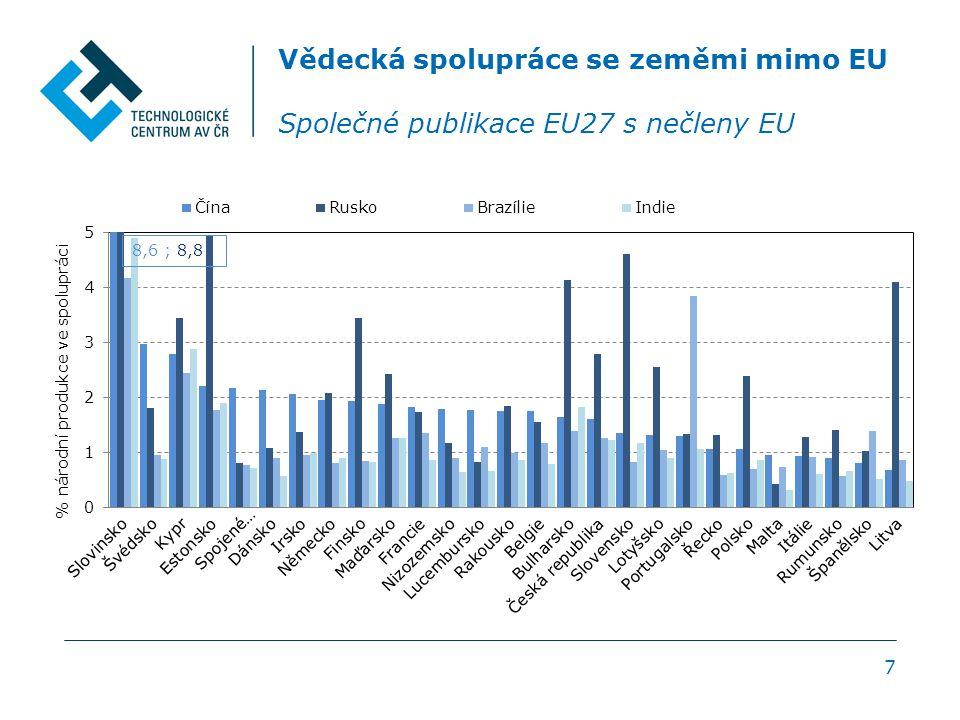 7 Vědecká spolupráce se zeměmi mimo EU Společné publikace EU27 s nečleny EU