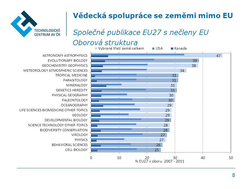 19 Vědecká spolupráce se zeměmi mimo EU Projekty 6. RP s českou a ne-EU účastí