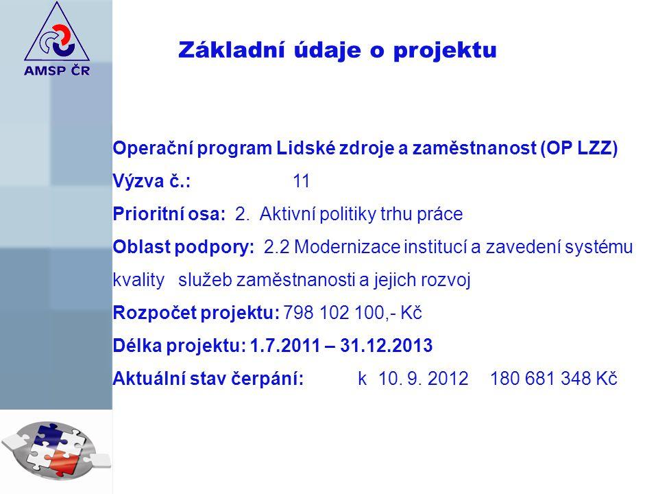Státní úřad inspekce práce Horní náměstí 103/2, 746 01 Opava Operační program Lidské zdroje a zaměstnanost (OP LZZ) Výzva č.: 11 Prioritní osa: 2.