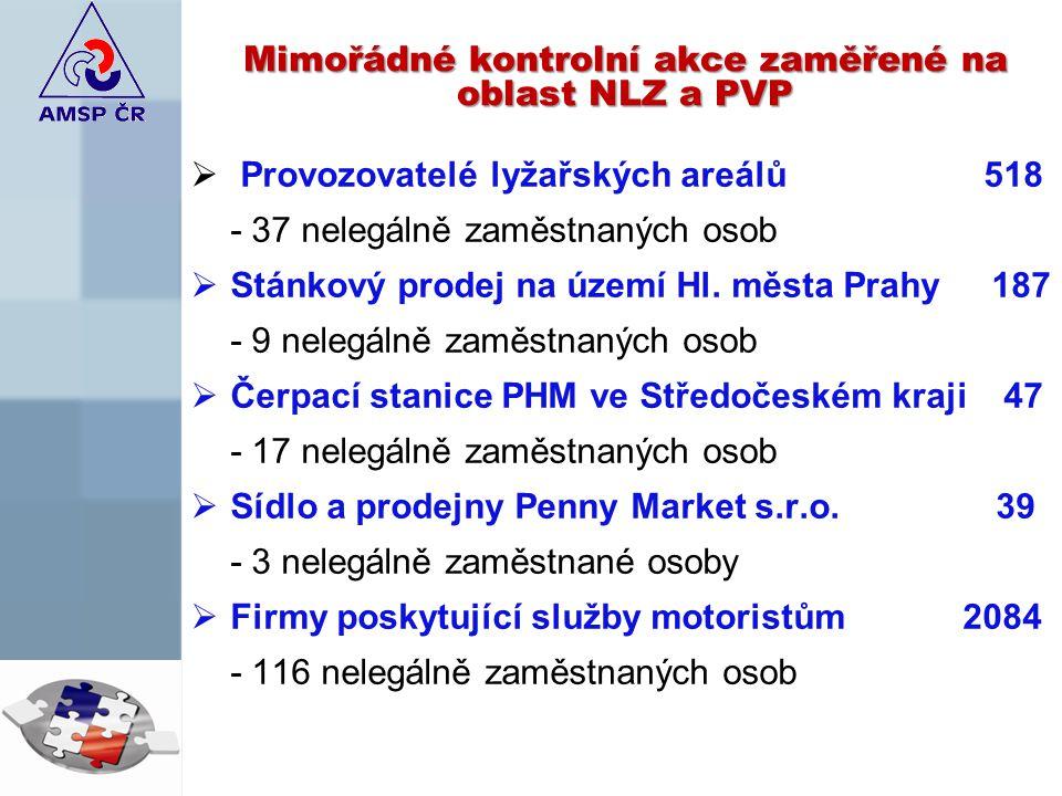 Mimořádné kontrolní akce zaměřené na oblast NLZ a PVP   Provozovatelé lyžařských areálů 518 - 37 nelegálně zaměstnaných osob  Stánkový prodej na území Hl.