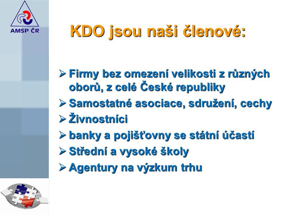 KDO jsou naši členové:  Firmy bez omezení velikosti z různých oborů, z celé České republiky  Samostatné asociace, sdružení, cechy  Živnostníci  banky a pojišťovny se státní účastí  Střední a vysoké školy  Agentury na výzkum trhu