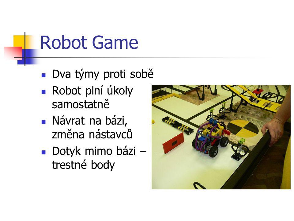 Robot Game Dva týmy proti sobě Robot plní úkoly samostatně Návrat na bázi, změna nástavců Dotyk mimo bázi – trestné body
