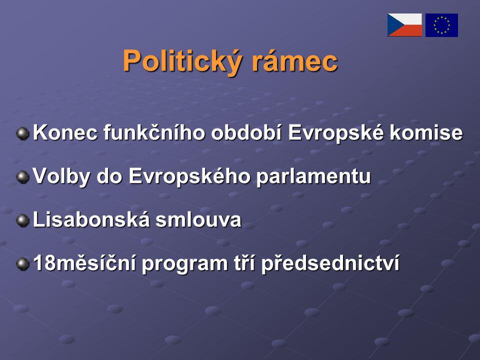 Politický rámec Konec funkčního období Evropské komise Volby do Evropského parlamentu Lisabonská smlouva 18měsíční program tří předsednictví