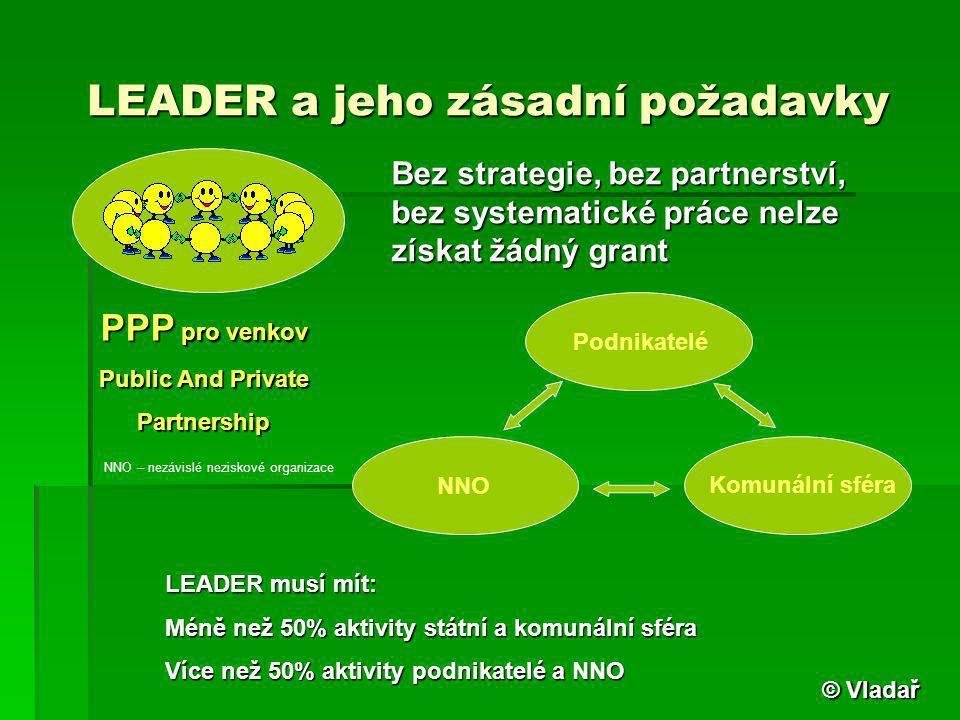 LEADER a jeho zásadní požadavky Komunální sféra NNO Podnikatelé Bez strategie, bez partnerství, bez systematické práce nelze získat žádný grant NNO –