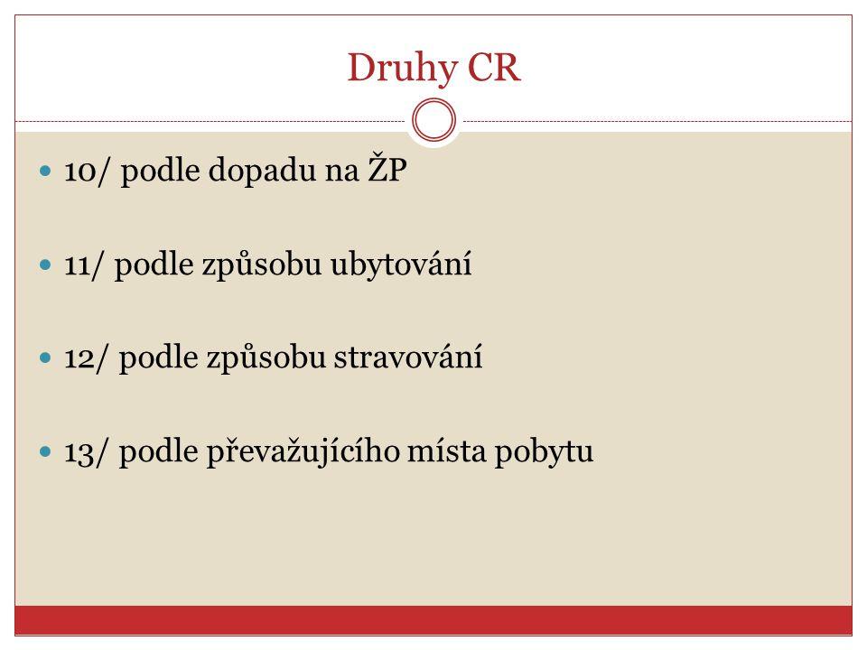Druhy CR 10/ podle dopadu na ŽP 11/ podle způsobu ubytování 12/ podle způsobu stravování 13/ podle převažujícího místa pobytu
