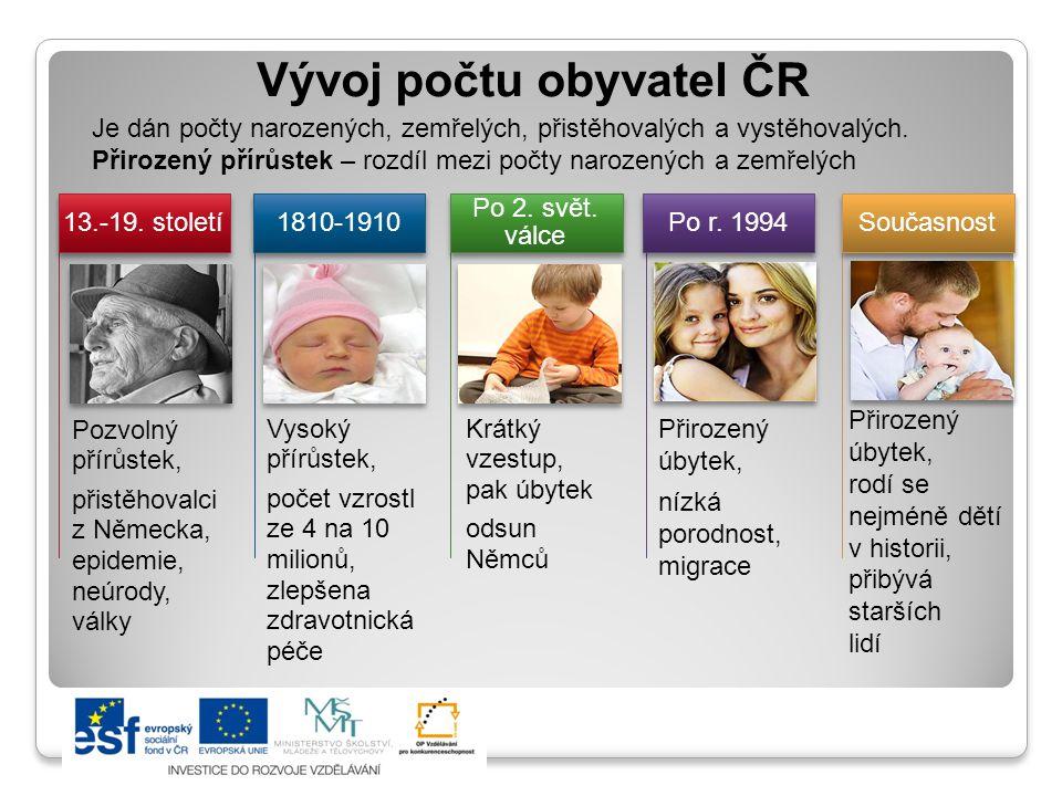 Vývoj počtu obyvatel ČR od r.1993 Od osamostatnění v r.