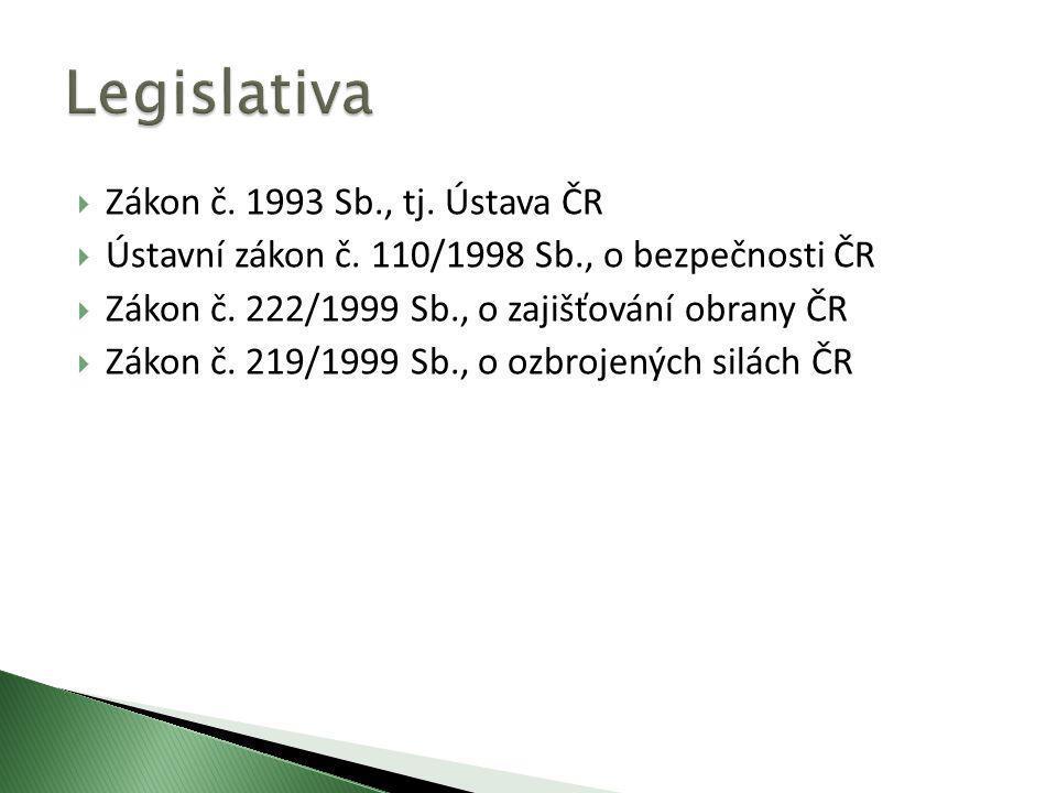  Zákon č. 1993 Sb., tj. Ústava ČR  Ústavní zákon č. 110/1998 Sb., o bezpečnosti ČR  Zákon č. 222/1999 Sb., o zajišťování obrany ČR  Zákon č. 219/1