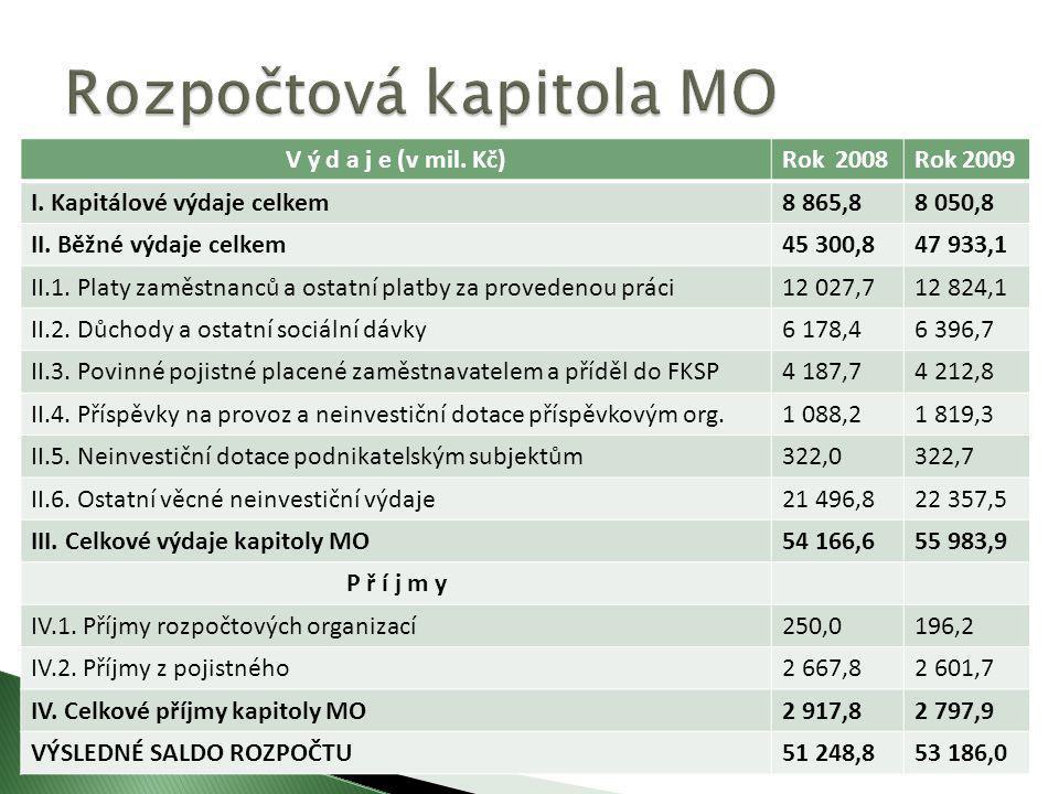 V ý d a j e (v mil. Kč)Rok 2008Rok 2009 I. Kapitálové výdaje celkem8 865,88 050,8 II. Běžné výdaje celkem45 300,847 933,1 II.1. Platy zaměstnanců a os