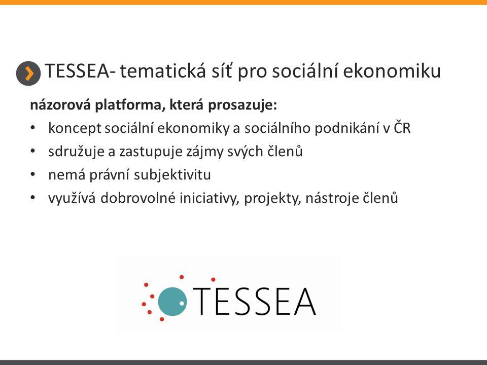 TESSEA- tematická síť pro sociální ekonomiku názorová platforma, která prosazuje: koncept sociální ekonomiky a sociálního podnikání v ČR sdružuje a zastupuje zájmy svých členů nemá právní subjektivitu využívá dobrovolné iniciativy, projekty, nástroje členů