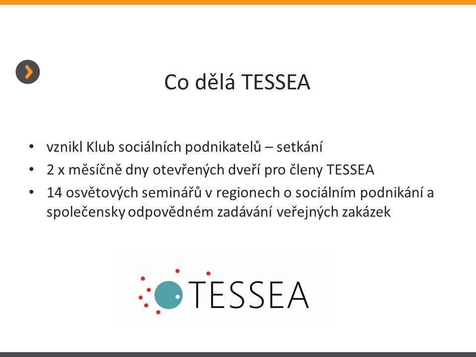 Co dělá TESSEA vznikl Klub sociálních podnikatelů – setkání 2 x měsíčně dny otevřených dveří pro členy TESSEA 14 osvětových seminářů v regionech o sociálním podnikání a společensky odpovědném zadávání veřejných zakázek