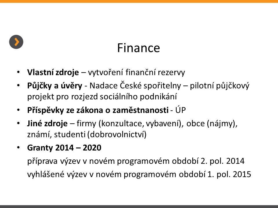 Finance Vlastní zdroje – vytvoření finanční rezervy Půjčky a úvěry - Nadace České spořitelny – pilotní půjčkový projekt pro rozjezd sociálního podnikání Příspěvky ze zákona o zaměstnanosti - ÚP Jiné zdroje – firmy (konzultace, vybavení), obce (nájmy), známí, studenti (dobrovolnictví) Granty 2014 – 2020 příprava výzev v novém programovém období 2.
