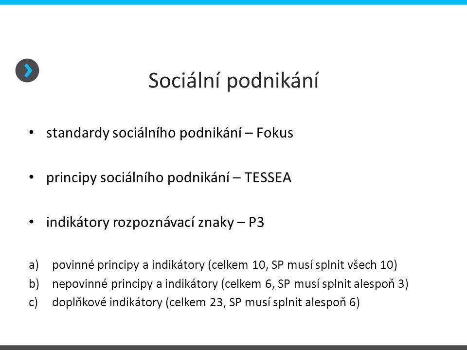 Sociální podnikání standardy sociálního podnikání – Fokus principy sociálního podnikání – TESSEA indikátory rozpoznávací znaky – P3 a)povinné principy a indikátory (celkem 10, SP musí splnit všech 10) b)nepovinné principy a indikátory (celkem 6, SP musí splnit alespoň 3) c)doplňkové indikátory (celkem 23, SP musí splnit alespoň 6)