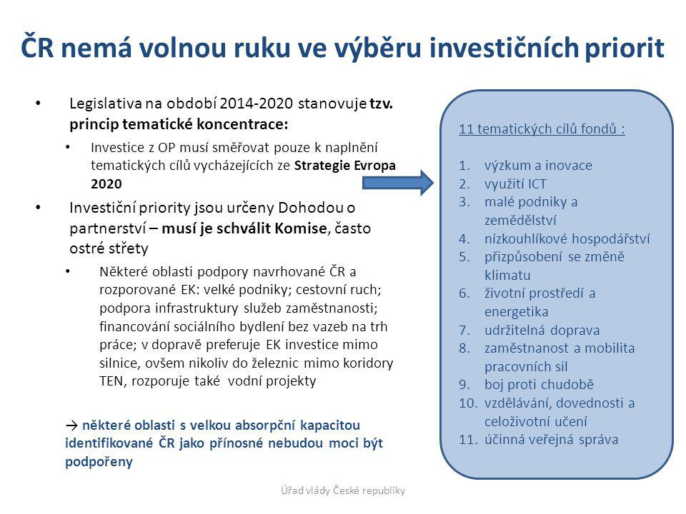 ČR musí anticipovat dopady restriktivních opatření V novém období jsou pro ČS stanoveny dva typy podmínek čerpání: 1.Předběžné podmínky (PP) Navázané na 11 tematických cílů (stejně jako OP) OP PIK Pro ČR kritické zejména PP spojené se služebním zákonem a EIA Pokud EK vyhodnotí, že podmínky nejsou naplněny, musí členské státy uvést při předložení OP ke schválení přehled opatření, která přijme, aby byly naplněny nejpozději ke konci roku 2016.