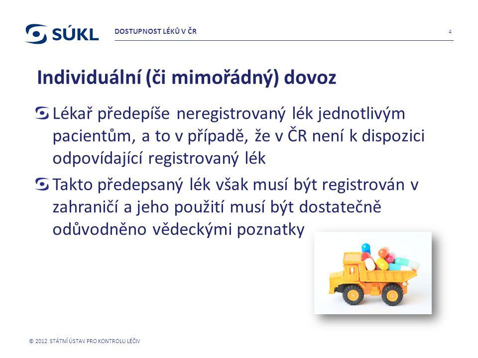 Lékař předepíše neregistrovaný lék jednotlivým pacientům, a to v případě, že v ČR není k dispozici odpovídající registrovaný lék Takto předepsaný lék
