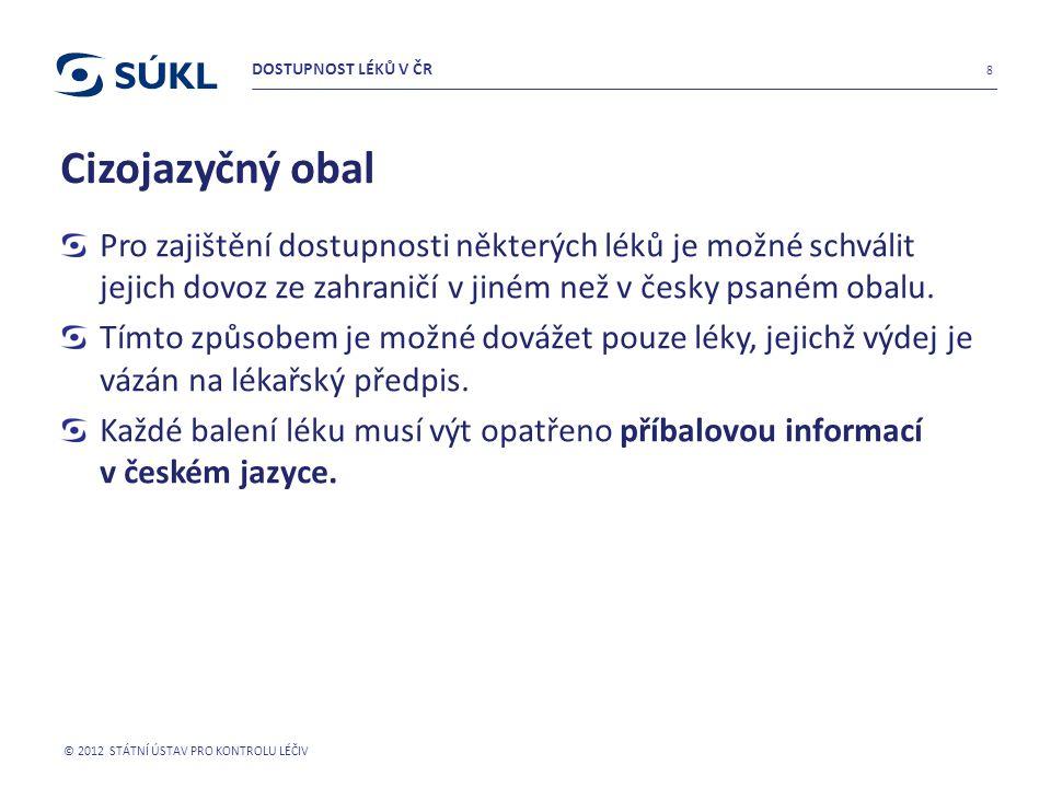 Cizojazyčný obal Pro zajištění dostupnosti některých léků je možné schválit jejich dovoz ze zahraničí v jiném než v česky psaném obalu. Tímto způsobem