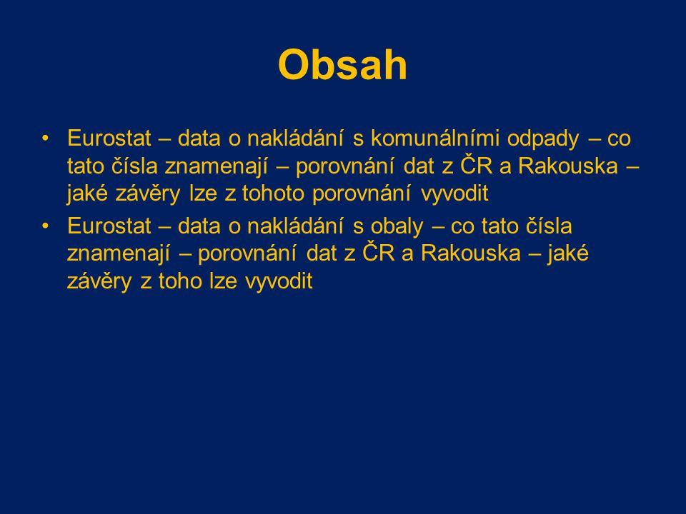 Obsah Eurostat – data o nakládání s komunálními odpady – co tato čísla znamenají – porovnání dat z ČR a Rakouska – jaké závěry lze z tohoto porovnání