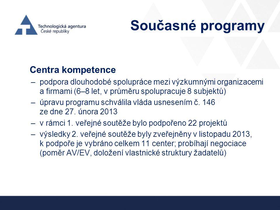 Současné programy Centra kompetence –podpora dlouhodobé spolupráce mezi výzkumnými organizacemi a firmami (6–8 let, v průměru spolupracuje 8 subjektů)