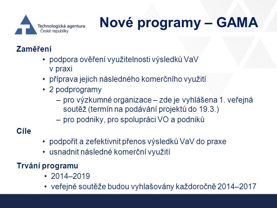 Nové programy – GAMA Zaměření podpora ověření využitelnosti výsledků VaV v praxi příprava jejich následného komerčního využití 2 podprogramy –pro výzk