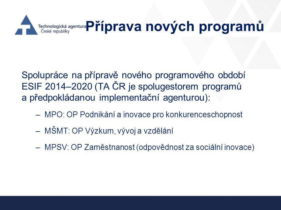 Příprava nových programů Spolupráce na přípravě nového programového období ESIF 2014–2020 (TA ČR je spolugestorem programů a předpokládanou implementa