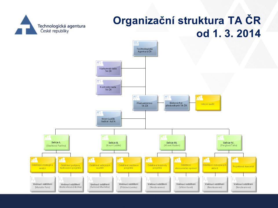 Organizační struktura TA ČR od 1. 3. 2014