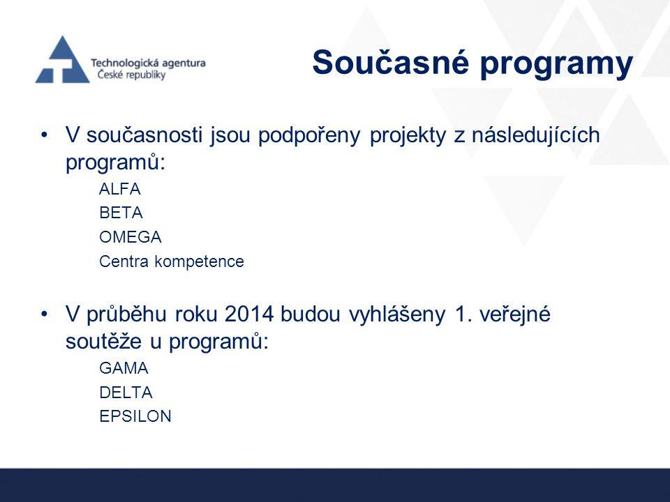 Současné programy V současnosti jsou podpořeny projekty z následujících programů: ALFA BETA OMEGA Centra kompetence V průběhu roku 2014 budou vyhlášen