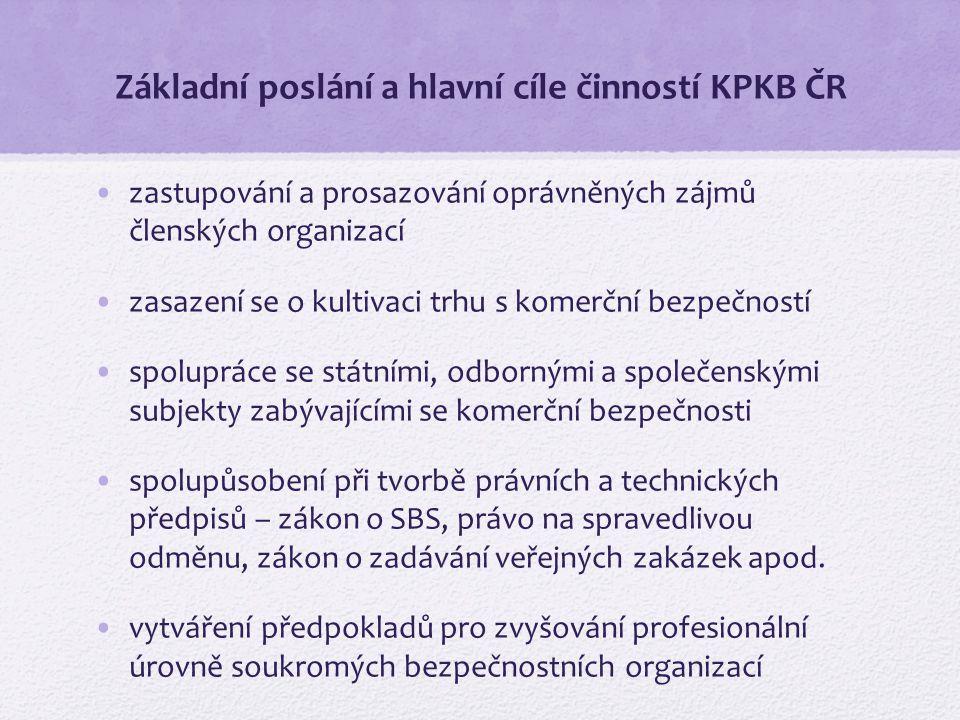 Základní poslání a hlavní cíle činností KPKB ČR zastupování a prosazování oprávněných zájmů členských organizací zasazení se o kultivaci trhu s komerč