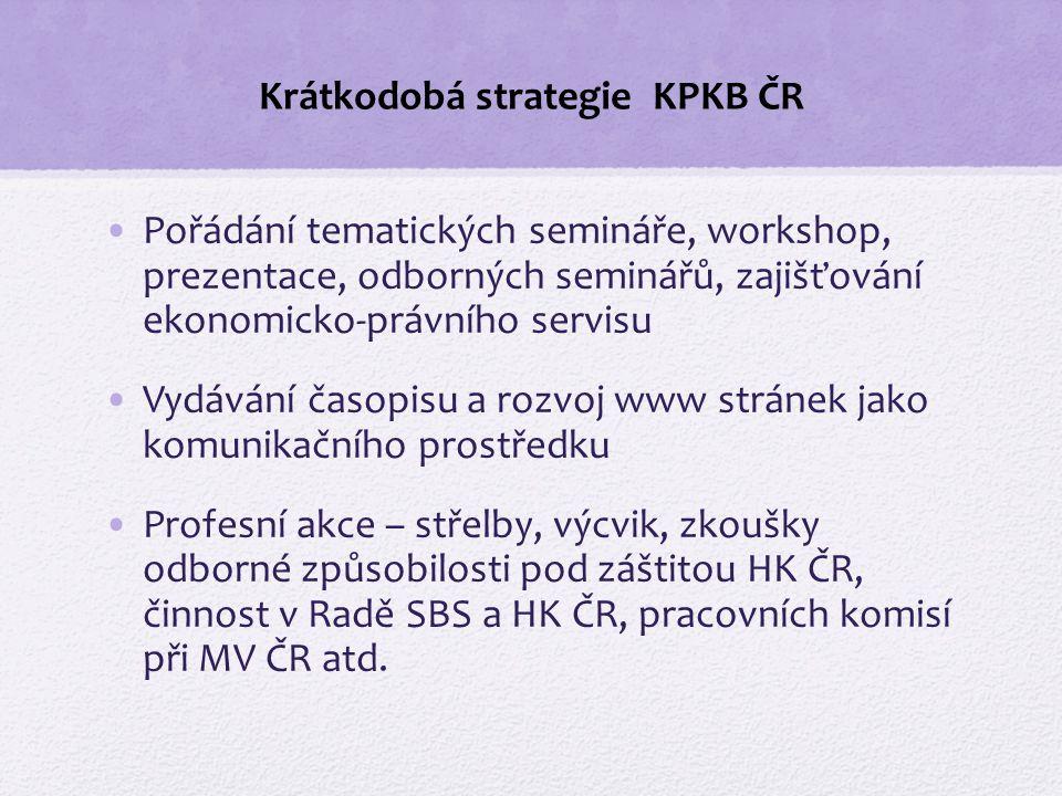 Krátkodobá strategie KPKB ČR Pořádání tematických semináře, workshop, prezentace, odborných seminářů, zajišťování ekonomicko-právního servisu Vydávání